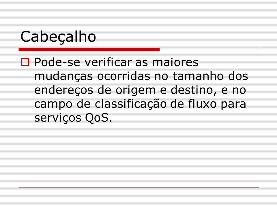 IPV6 Bibliografia The ABCs of Ip Version 6 – Cisco IOS Learning Services Comitê Gestor da Internet no Brasil http://gtrh.tche.br http://gtrh.tche.br Informações mais detalhadas podem ser encontradas em www.ipv6forum.comww.ipv6forum.com