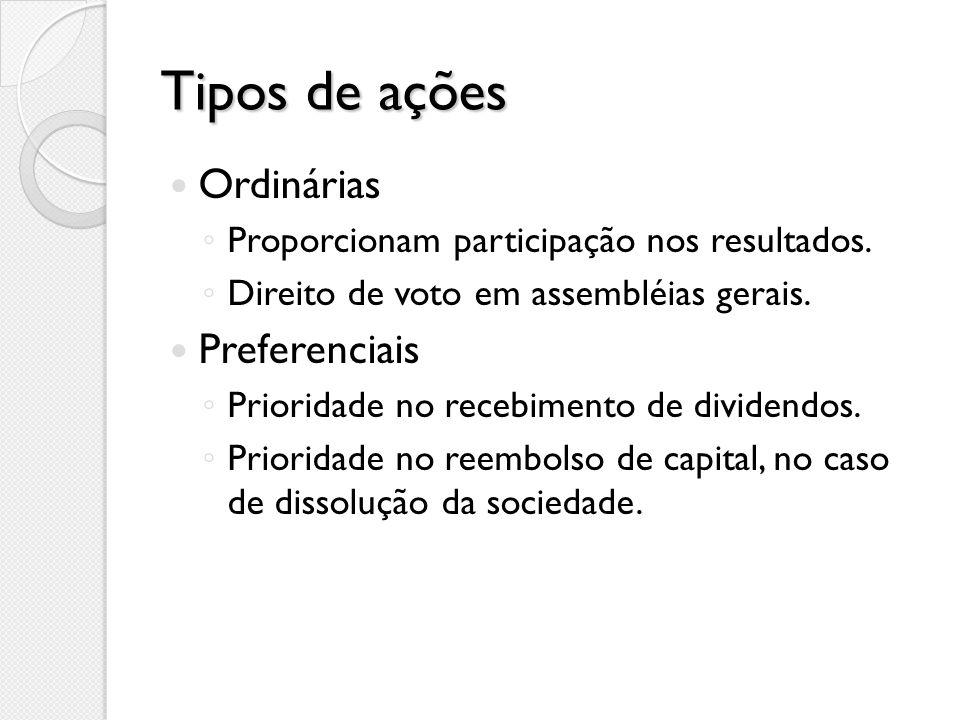 Tipos de ações Ordinárias Proporcionam participação nos resultados.