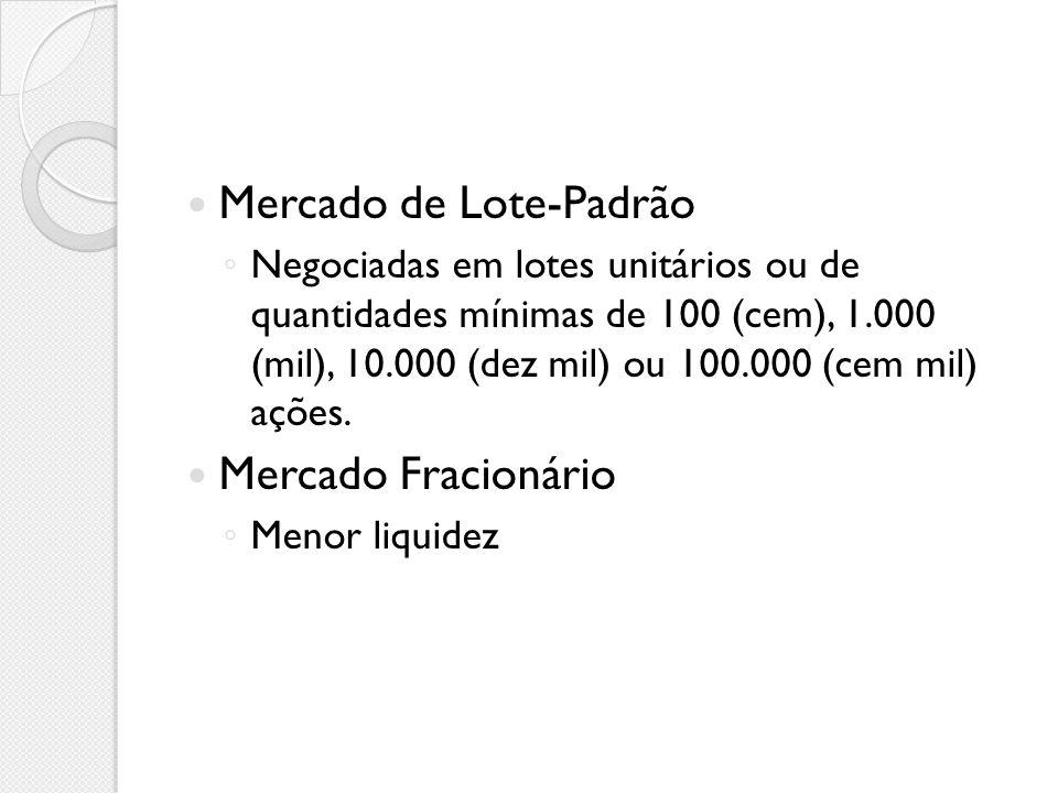 Mercado de Lote-Padrão Negociadas em lotes unitários ou de quantidades mínimas de 100 (cem), 1.000 (mil), 10.000 (dez mil) ou 100.000 (cem mil) ações.