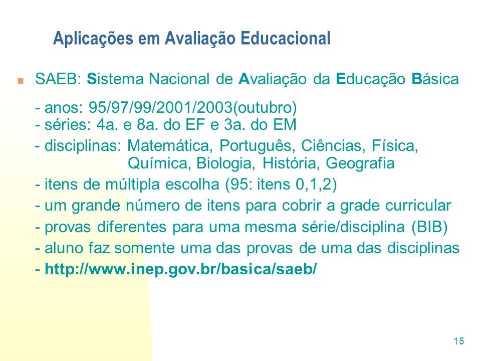 15 Aplicações em Avaliação Educacional SAEB: Sistema Nacional de Avaliação da Educação Básica - anos: 95/97/99/2001/2003(outubro) - séries: 4a. e 8a.
