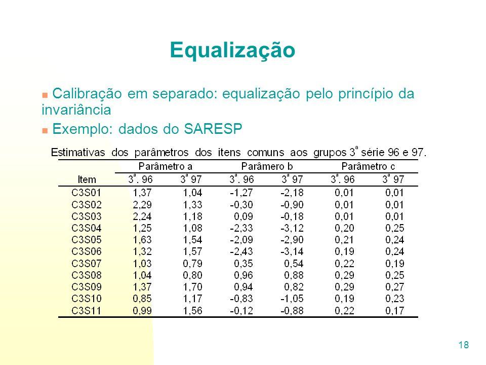 18 Equalização Calibração em separado: equalização pelo princípio da invariância Exemplo: dados do SARESP
