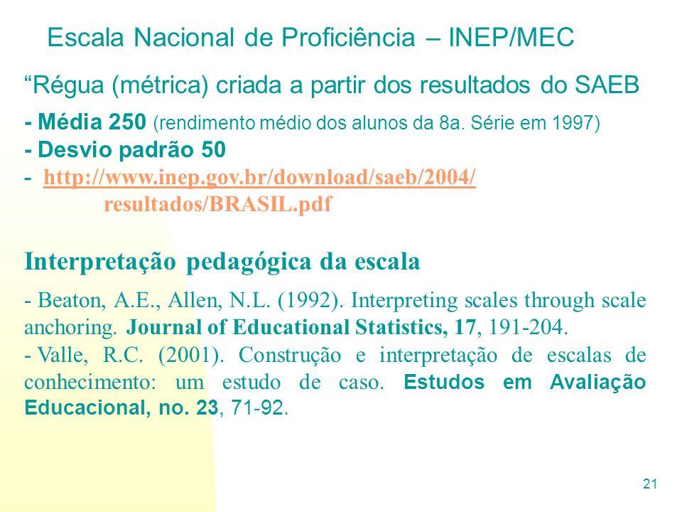 21 Régua (métrica) criada a partir dos resultados do SAEB - Média 250 (rendimento médio dos alunos da 8a. Série em 1997) - Desvio padrão 50 - http://w