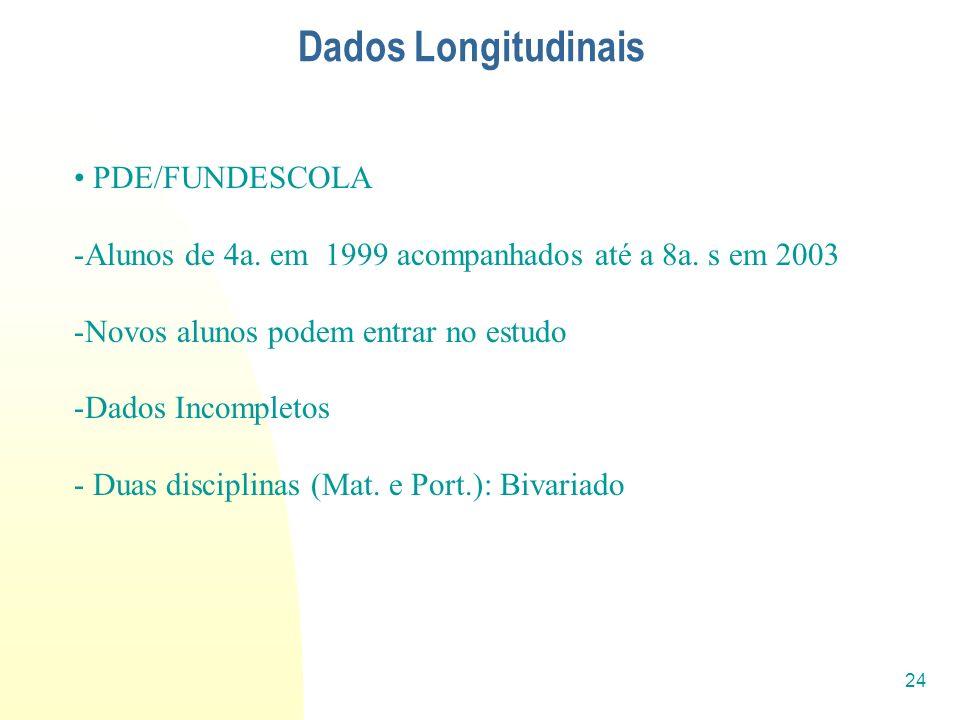 24 Dados Longitudinais PDE/FUNDESCOLA -Alunos de 4a. em 1999 acompanhados até a 8a. s em 2003 -Novos alunos podem entrar no estudo -Dados Incompletos