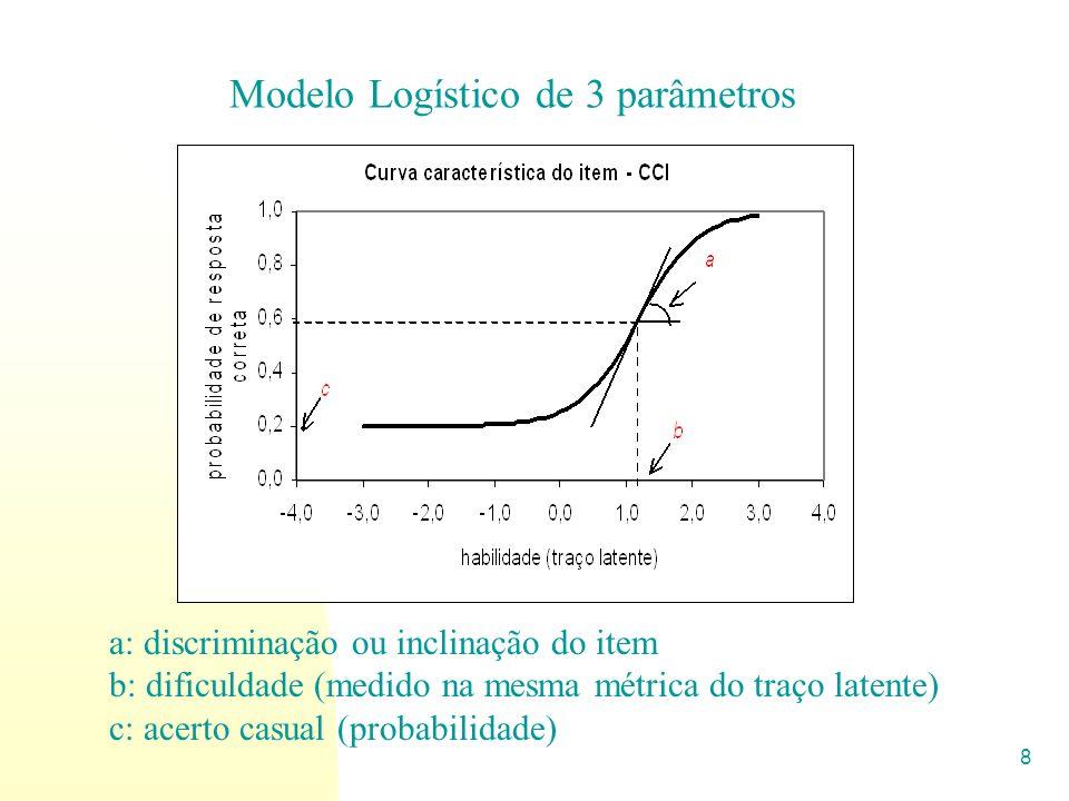8 Modelo Logístico de 3 parâmetros a: discriminação ou inclinação do item b: dificuldade (medido na mesma métrica do traço latente) c: acerto casual (