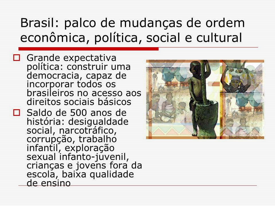 Brasil: palco de mudanças de ordem econômica, política, social e cultural Grande expectativa política: construir uma democracia, capaz de incorporar t