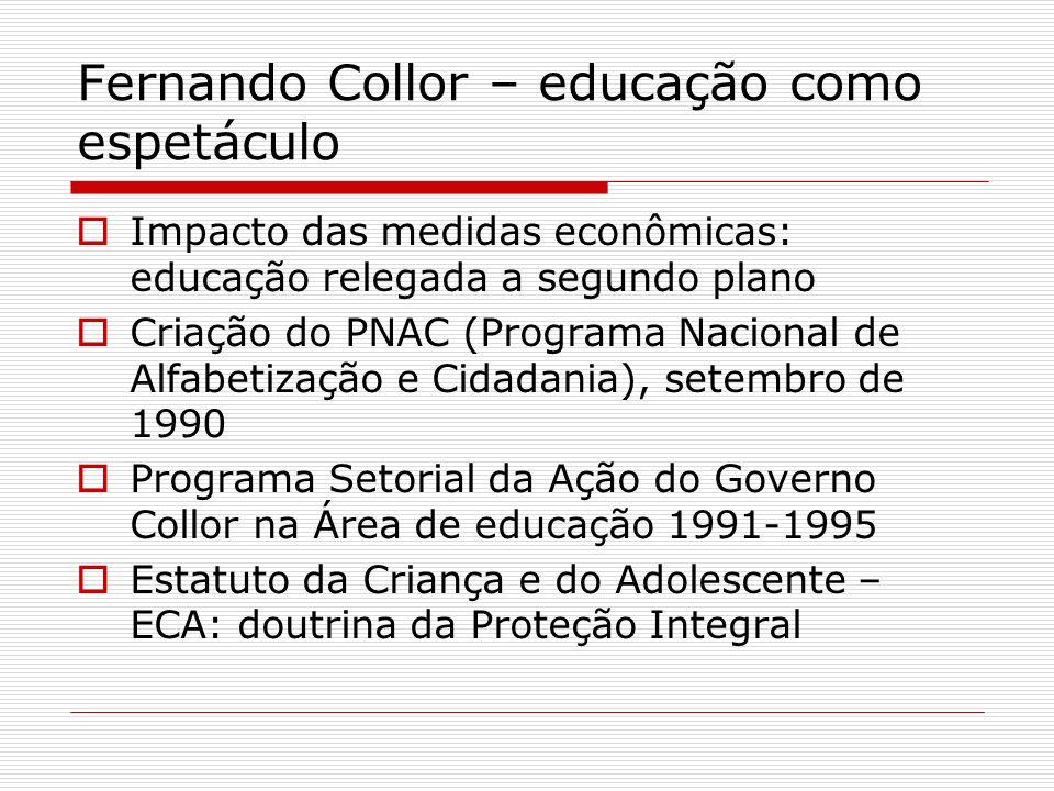 Fernando Collor – educação como espetáculo Impacto das medidas econômicas: educação relegada a segundo plano Criação do PNAC (Programa Nacional de Alf
