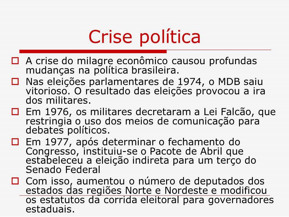 Crise política A crise do milagre econômico causou profundas mudanças na política brasileira. Nas eleições parlamentares de 1974, o MDB saiu vitorioso