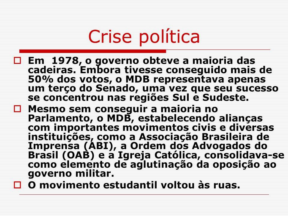 Crise política Em 1978, o governo obteve a maioria das cadeiras. Embora tivesse conseguido mais de 50% dos votos, o MDB representava apenas um terço d