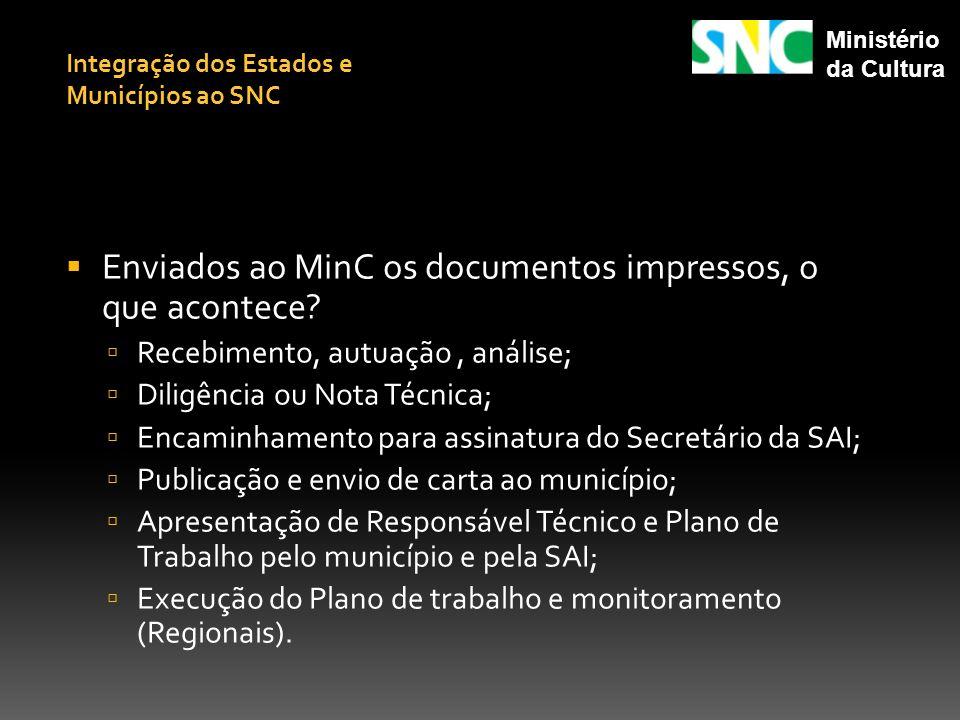Enviados ao MinC os documentos impressos, o que acontece? Recebimento, autuação, análise; Diligência ou Nota Técnica; Encaminhamento para assinatura d