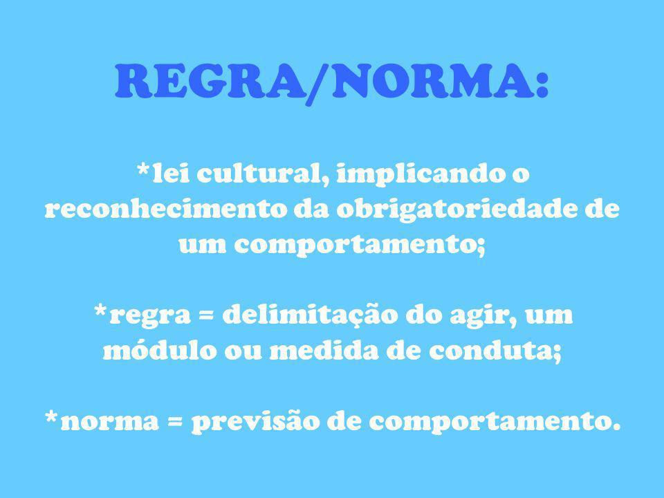 REGRA/NORMA: *lei cultural, implicando o reconhecimento da obrigatoriedade de um comportamento; *regra = delimitação do agir, um módulo ou medida de c