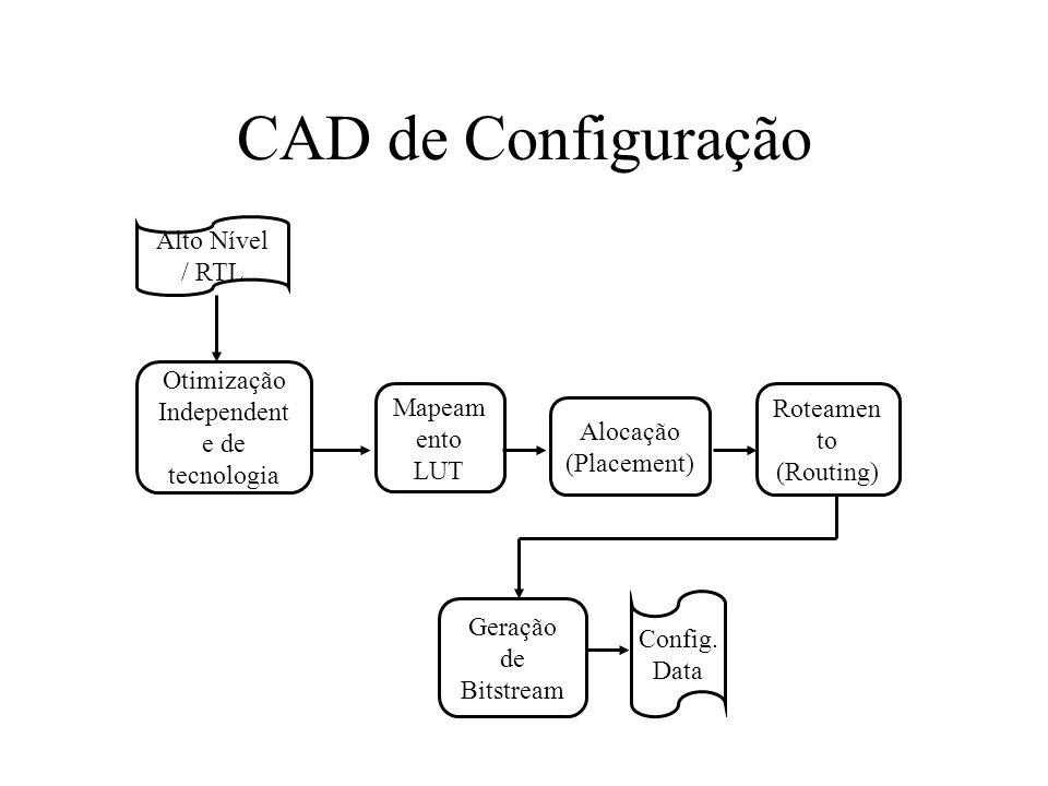 CAD de Configuração Mapeam ento LUT Alocação (Placement) Roteamen to (Routing) Geração de Bitstream Otimização Independent e de tecnologia Config.