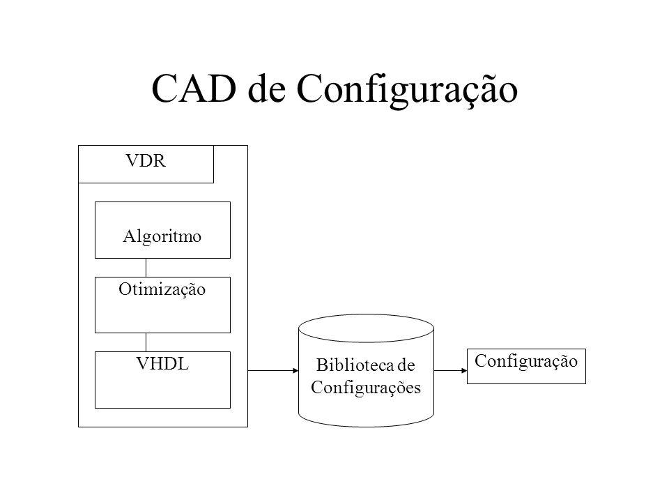 CAD de Configuração Biblioteca de Configurações VDR Algoritmo Otimização VHDL Configuração