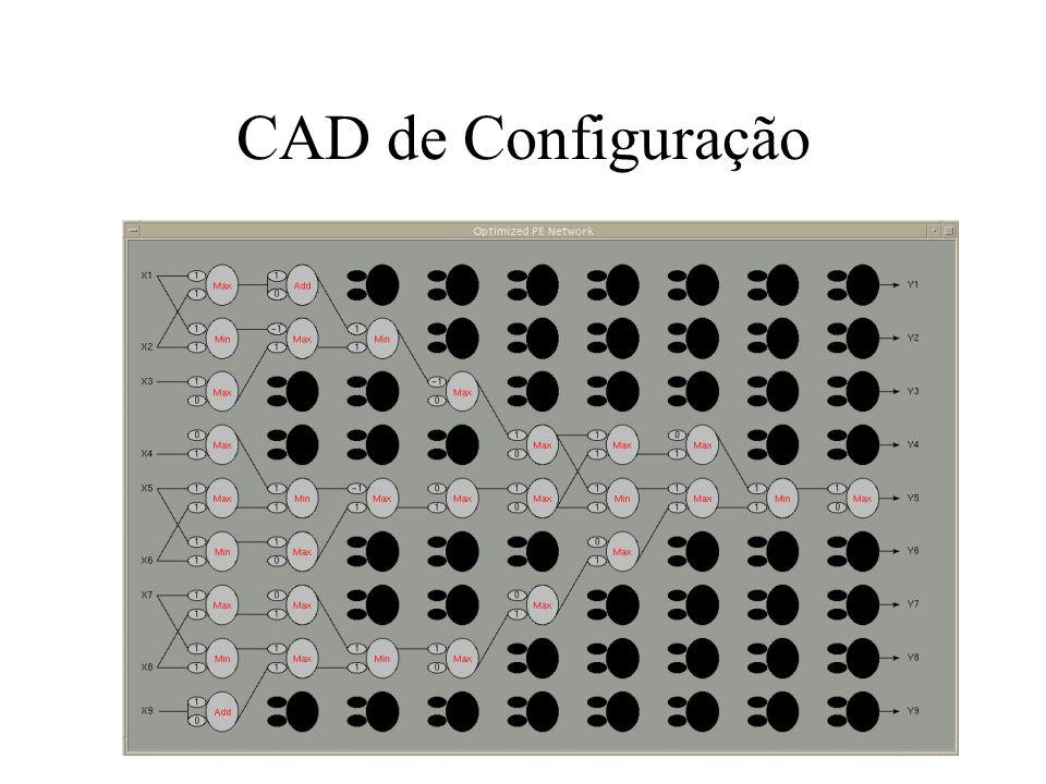 CAD de Configuração