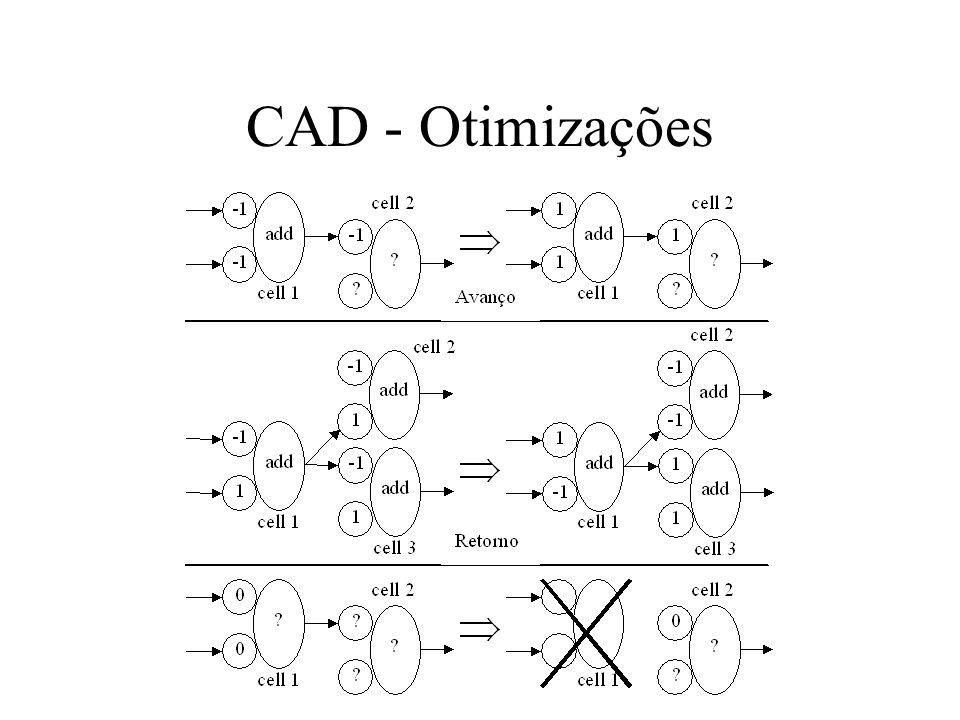 CAD - Otimizações