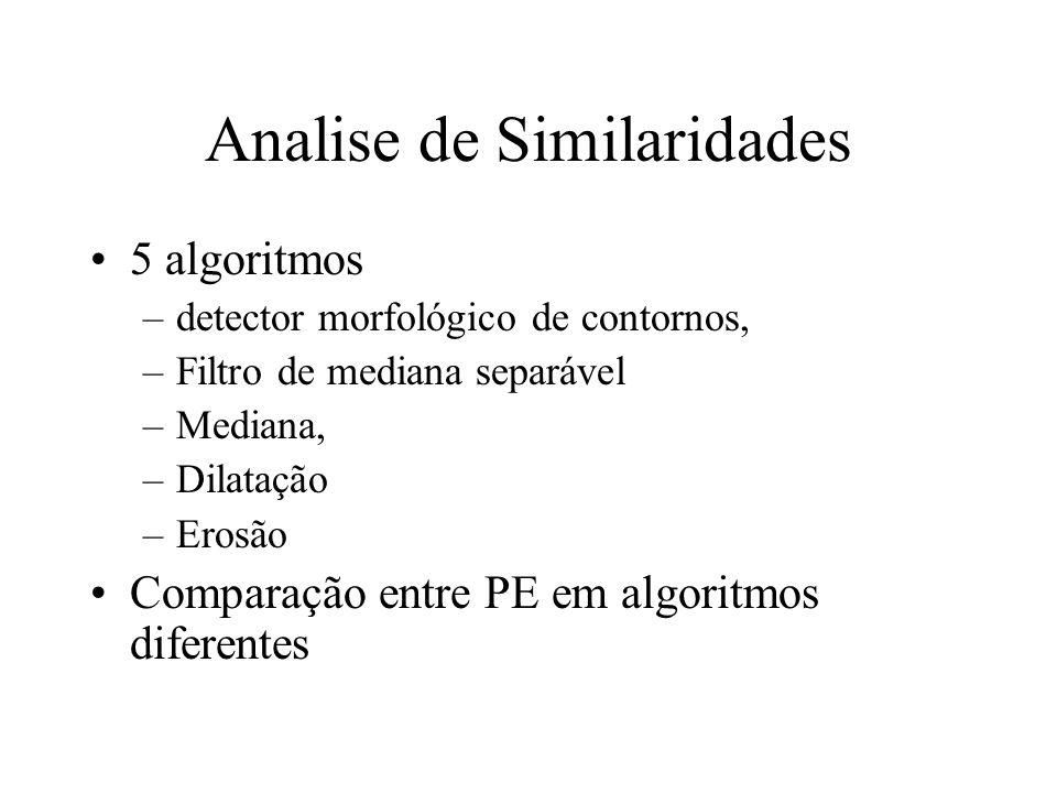 Analise de Similaridades 5 algoritmos –detector morfológico de contornos, –Filtro de mediana separável –Mediana, –Dilatação –Erosão Comparação entre PE em algoritmos diferentes