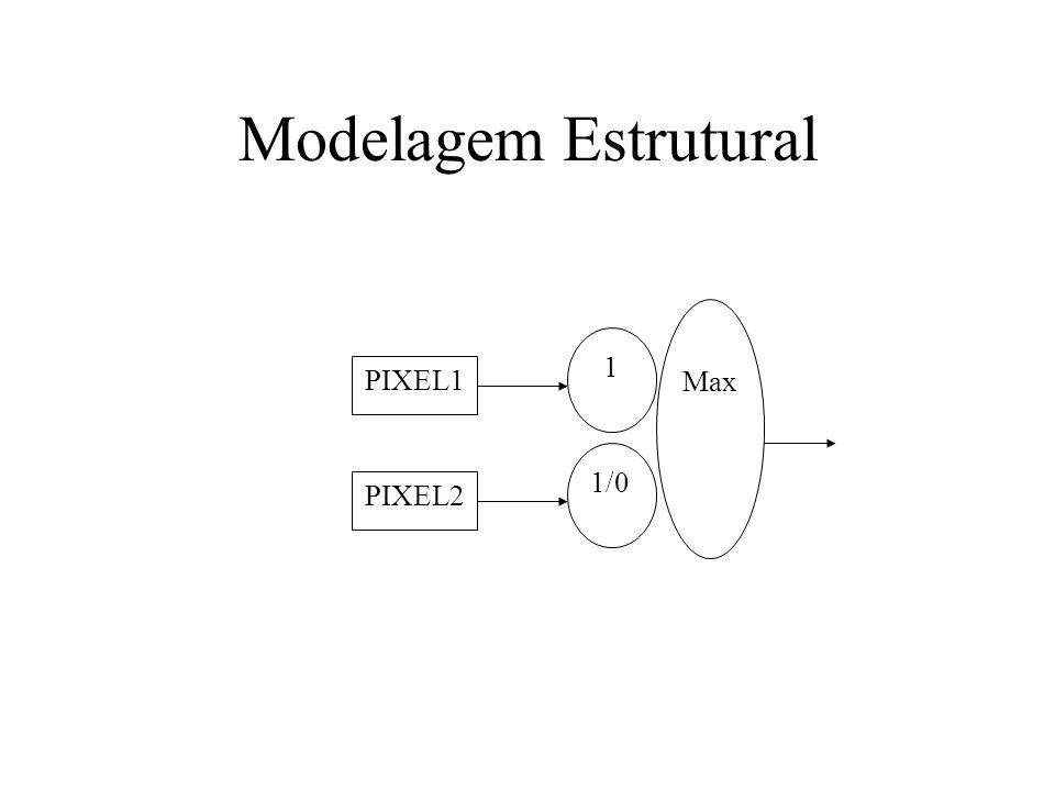Modelagem Estrutural Max 1/0 1 PIXEL1 PIXEL2