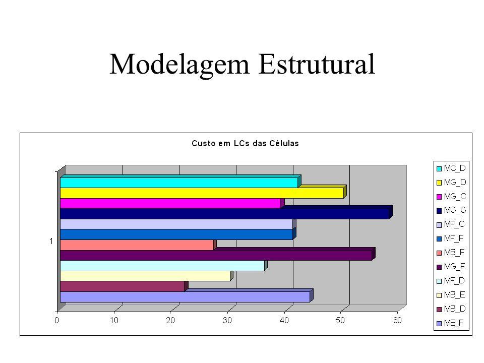 Modelagem Estrutural