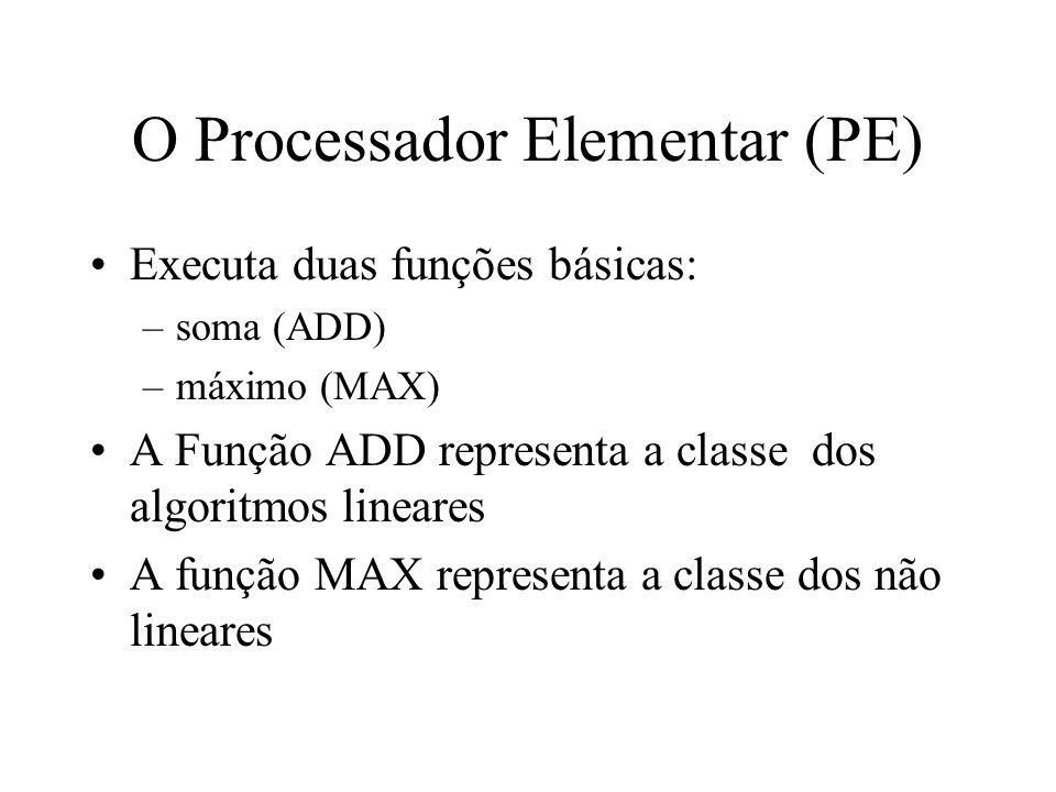 O Processador Elementar (PE) Executa duas funções básicas: –soma (ADD) –máximo (MAX) A Função ADD representa a classe dos algoritmos lineares A função MAX representa a classe dos não lineares