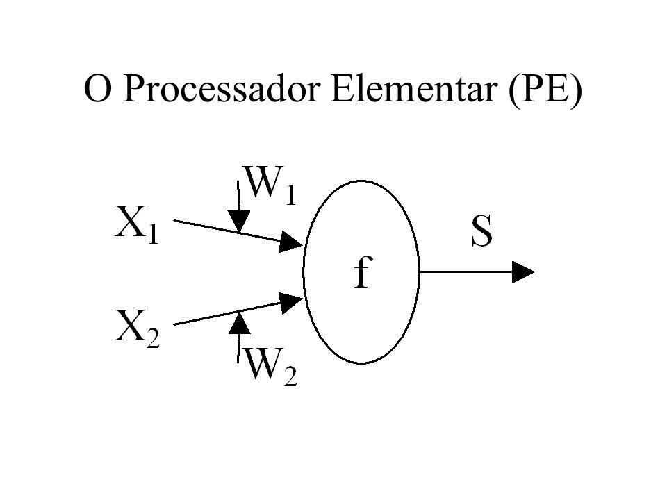 DRIP - Reconfiguração Estática