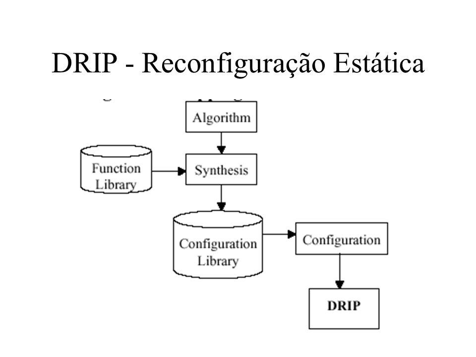 Analise de Similaridades Similaridade em nível de algoritmo –Coincidências exatas Similaridade em nível de célula –Análise a estrutura lógica dos Pes, blocos semi- estáticos Geração de um mapa de transformações Modelagem dos PEs através da fusão de funcionalidades