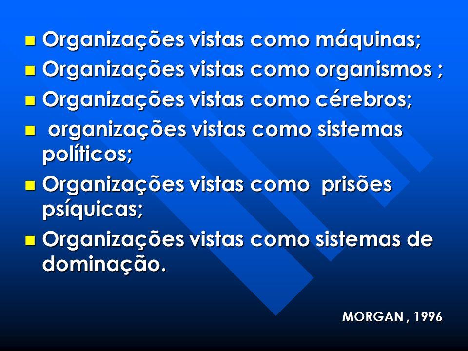 Organizações vistas como máquinas; Organizações vistas como máquinas; Organizações vistas como organismos ; Organizações vistas como organismos ; Orga