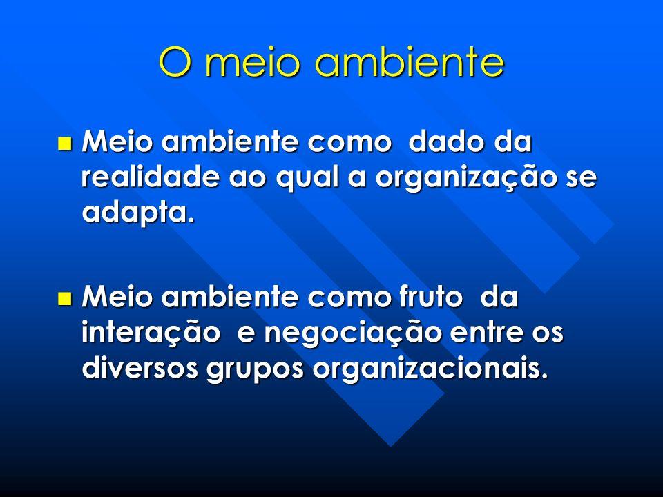 O meio ambiente Meio ambiente como dado da realidade ao qual a organização se adapta. Meio ambiente como dado da realidade ao qual a organização se ad