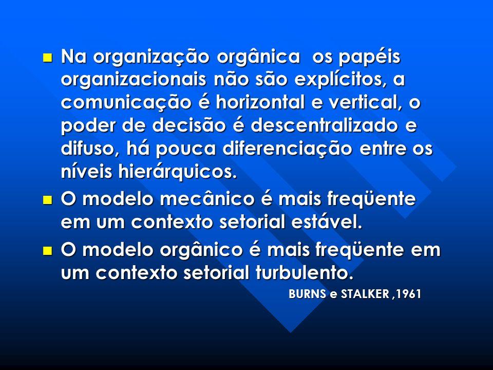 Na organização orgânica os papéis organizacionais não são explícitos, a comunicação é horizontal e vertical, o poder de decisão é descentralizado e di