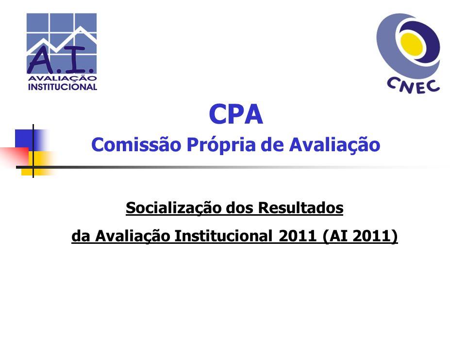 CPA Comissão Própria de Avaliação Socialização dos Resultados da Avaliação Institucional 2011 (AI 2011)