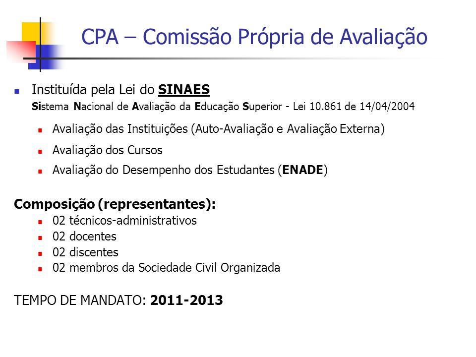 CPA – Comissão Própria de Avaliação Instituída pela Lei do SINAES Sistema Nacional de Avaliação da Educação Superior - Lei 10.861 de 14/04/2004 Avalia