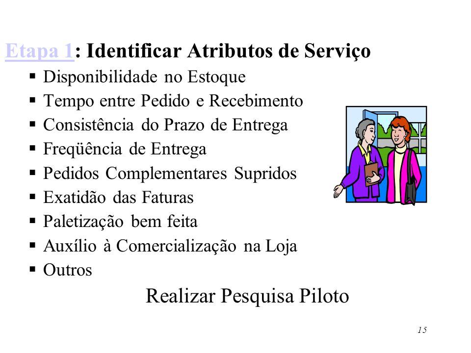 15 Etapa 1Etapa 1: Identificar Atributos de Serviço Disponibilidade no Estoque Tempo entre Pedido e Recebimento Consistência do Prazo de Entrega Freqü