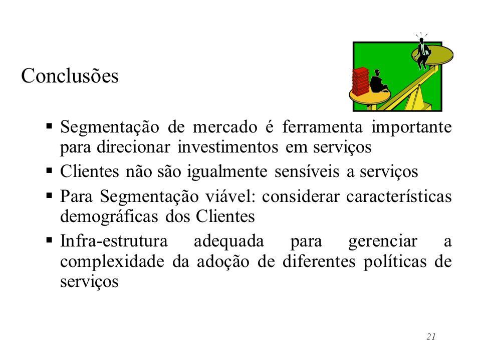 21 Conclusões Segmentação de mercado é ferramenta importante para direcionar investimentos em serviços Clientes não são igualmente sensíveis a serviço