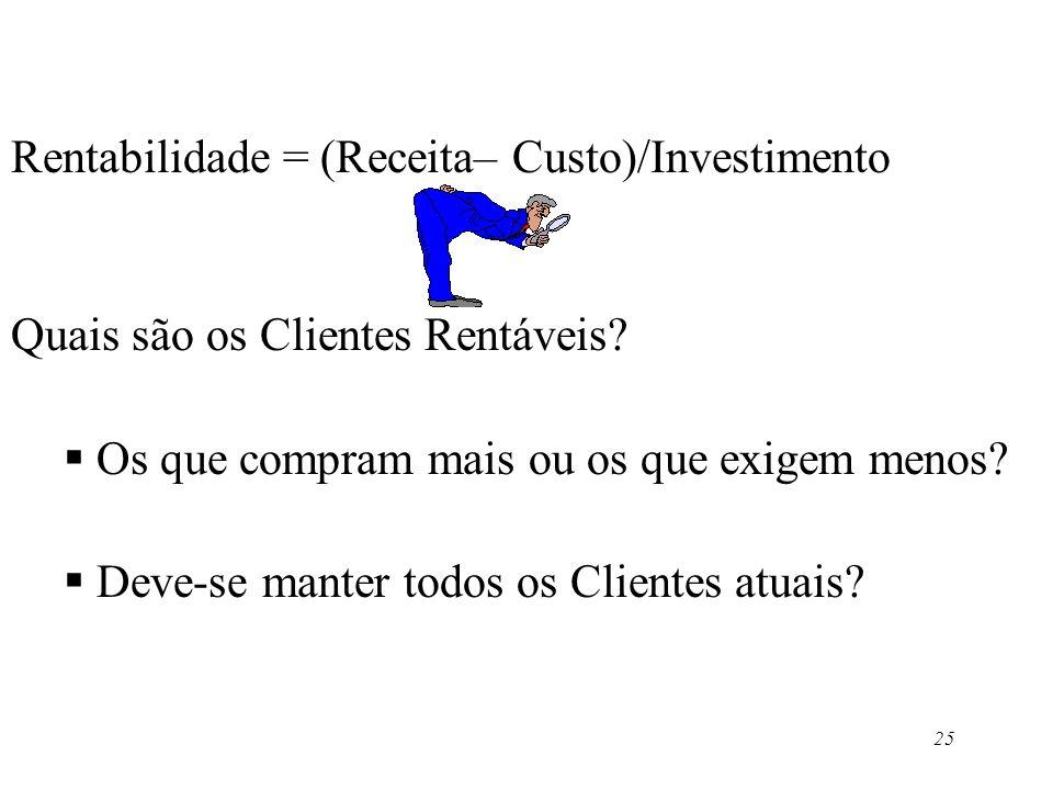 25 Rentabilidade = (Receita– Custo)/Investimento Quais são os Clientes Rentáveis? Os que compram mais ou os que exigem menos? Deve-se manter todos os