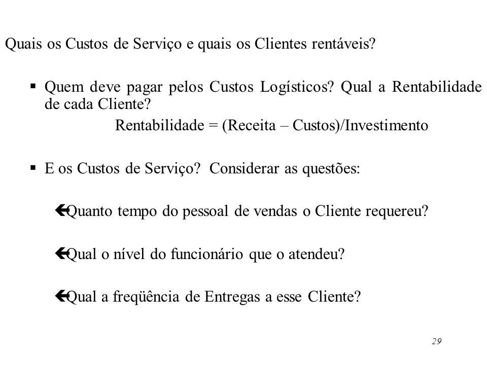 29 Quais os Custos de Serviço e quais os Clientes rentáveis? Quem deve pagar pelos Custos Logísticos? Qual a Rentabilidade de cada Cliente? Rentabilid