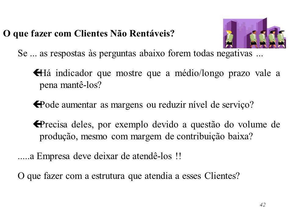 42 O que fazer com Clientes Não Rentáveis? Se... as respostas às perguntas abaixo forem todas negativas... çHá indicador que mostre que a médio/longo