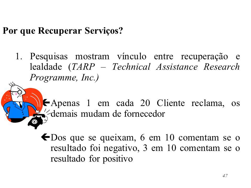 47 Por que Recuperar Serviços? 1. Pesquisas mostram vínculo entre recuperação e lealdade (TARP – Technical Assistance Research Programme, Inc.) çApena
