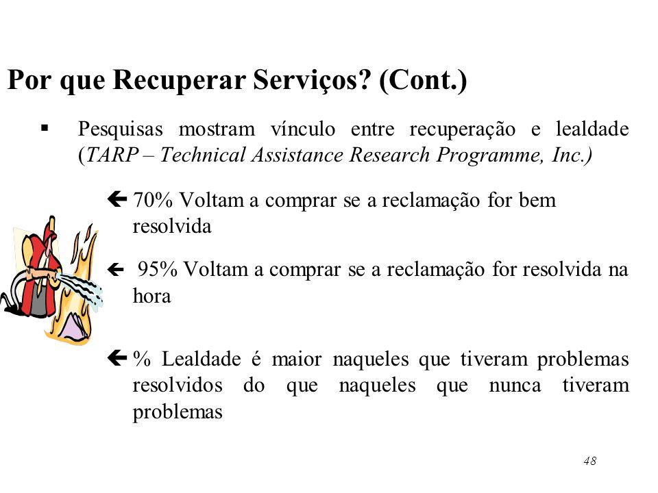 48 Por que Recuperar Serviços? (Cont.) Pesquisas mostram vínculo entre recuperação e lealdade (TARP – Technical Assistance Research Programme, Inc.) ç
