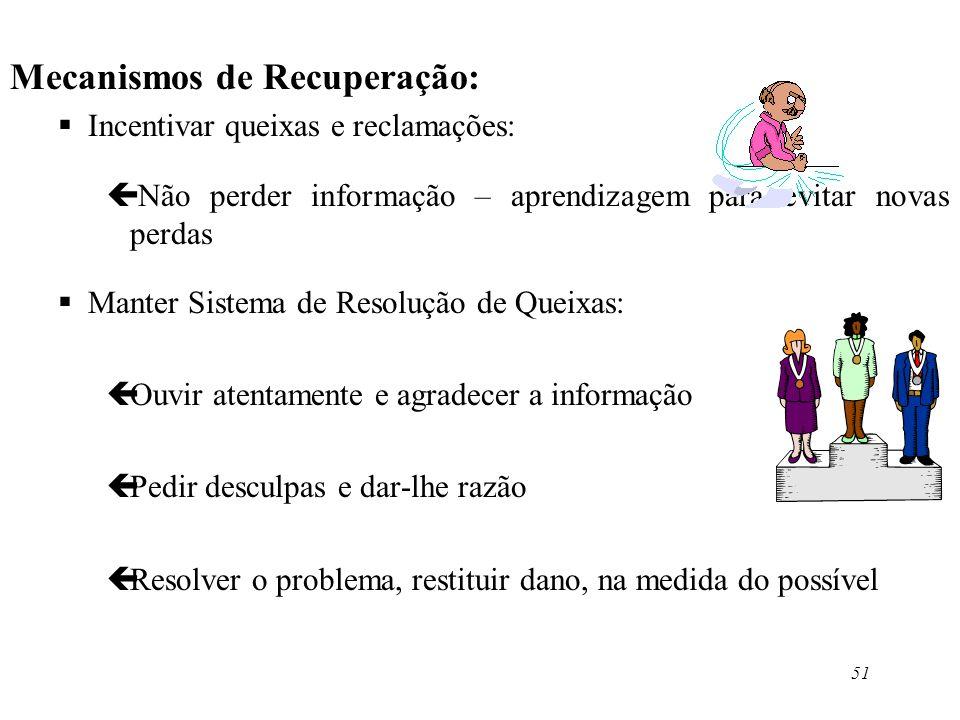 51 Mecanismos de Recuperação: Incentivar queixas e reclamações: ç Não perder informação – aprendizagem para evitar novas perdas Manter Sistema de Reso