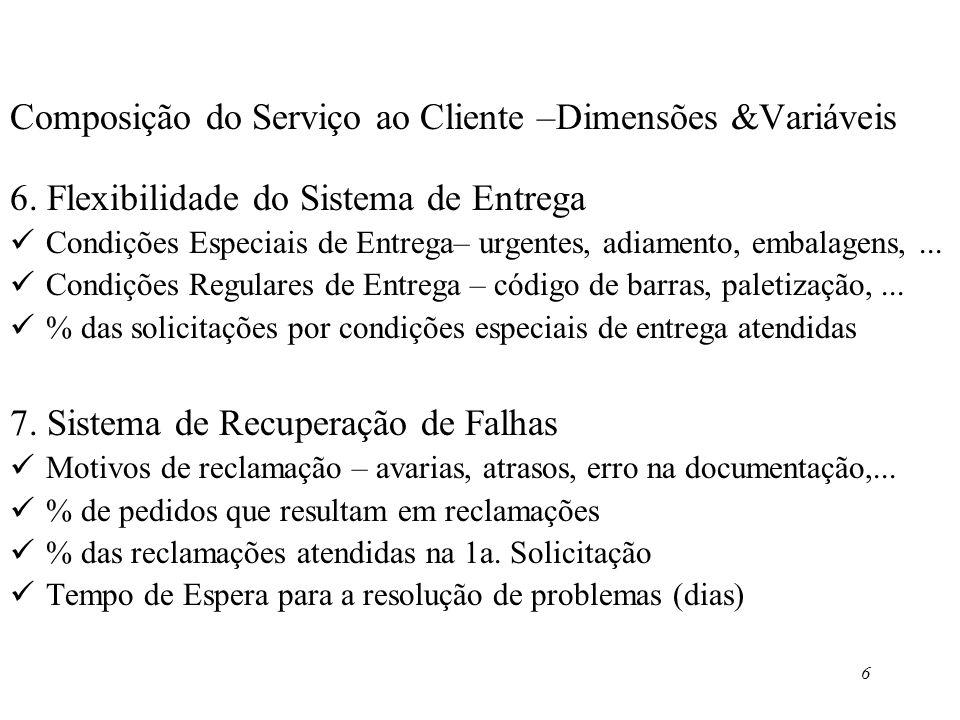 6 Composição do Serviço ao Cliente –Dimensões &Variáveis 6. Flexibilidade do Sistema de Entrega Condições Especiais de Entrega– urgentes, adiamento, e