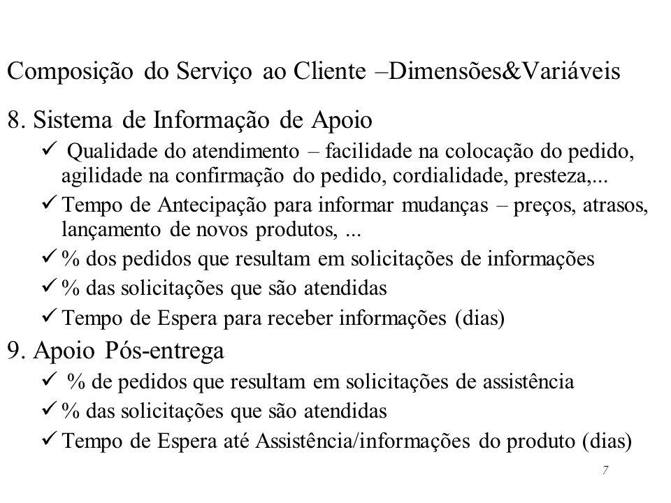 7 Composição do Serviço ao Cliente –Dimensões&Variáveis 8. Sistema de Informação de Apoio Qualidade do atendimento – facilidade na colocação do pedido
