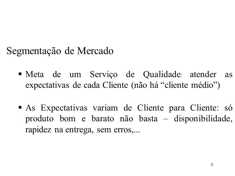 8 Segmentação de Mercado Meta de um Serviço de Qualidade : atender as expectativas de cada Cliente (não há cliente médio) As Expectativas variam de Cl