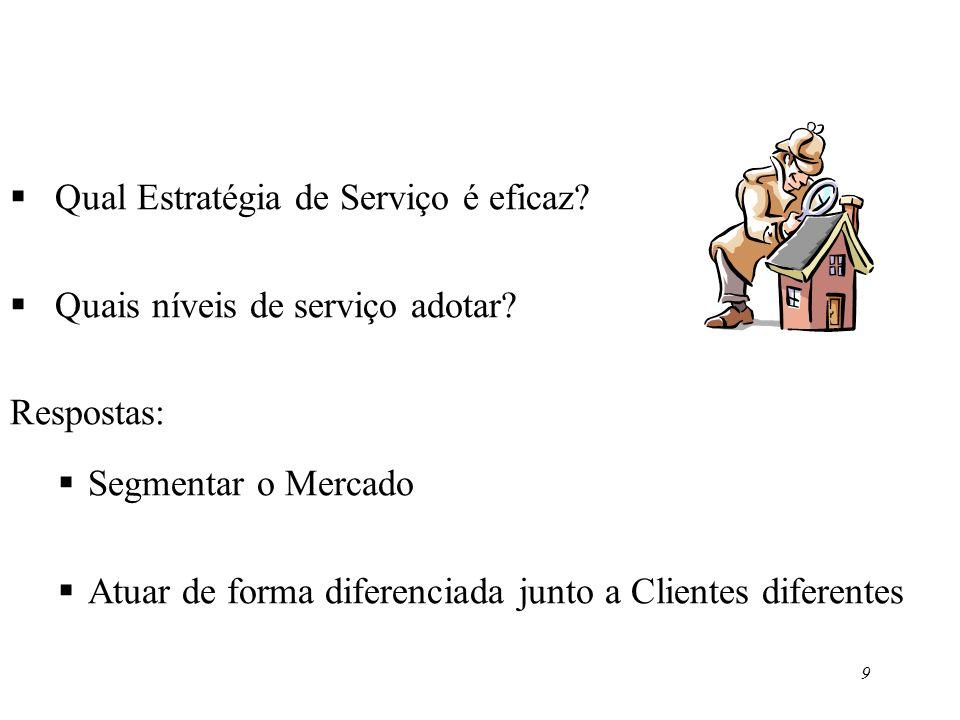 9 Qual Estratégia de Serviço é eficaz? Quais níveis de serviço adotar? Respostas: Segmentar o Mercado Atuar de forma diferenciada junto a Clientes dif