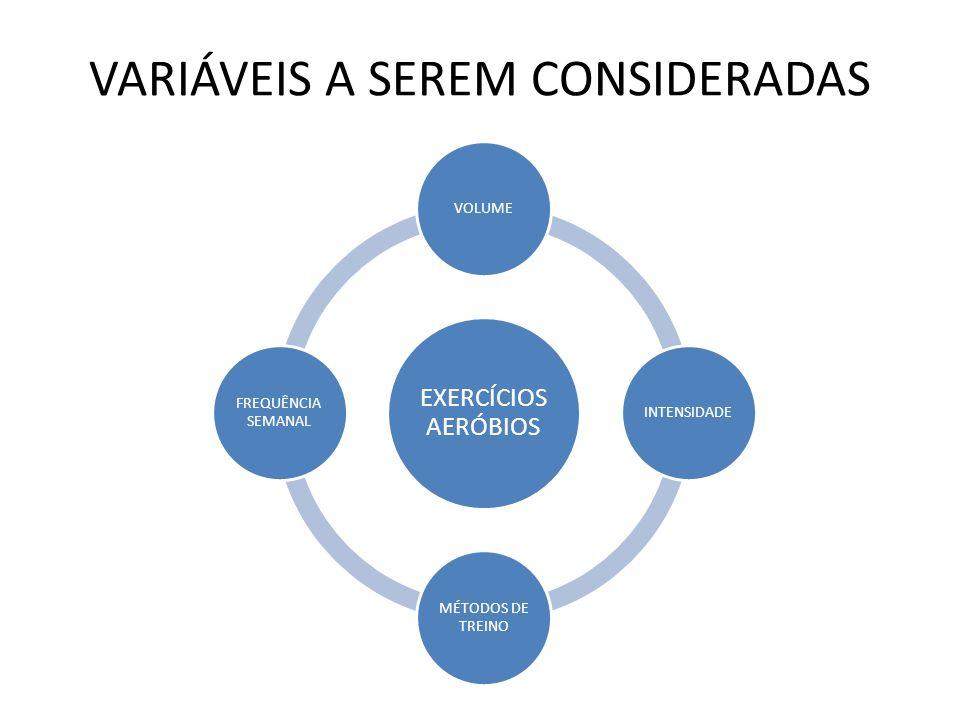 VARIÁVEIS A SEREM CONSIDERADAS EXERCÍCIOS AERÓBIOS VOLUMEINTENSIDADE MÉTODOS DE TREINO FREQUÊNCIA SEMANAL
