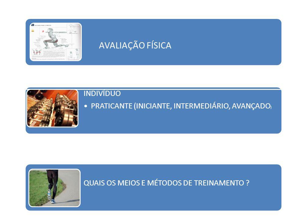 MÉTODO VARIATIVO GRÁFICO 3- MÉTODO VARIATIVO (exemplo de aplicabilidade prática) Exemplo do Método Variativo: Correr durante 30 minutos com variações constantes da velocidade e da freqüência cardíaca.