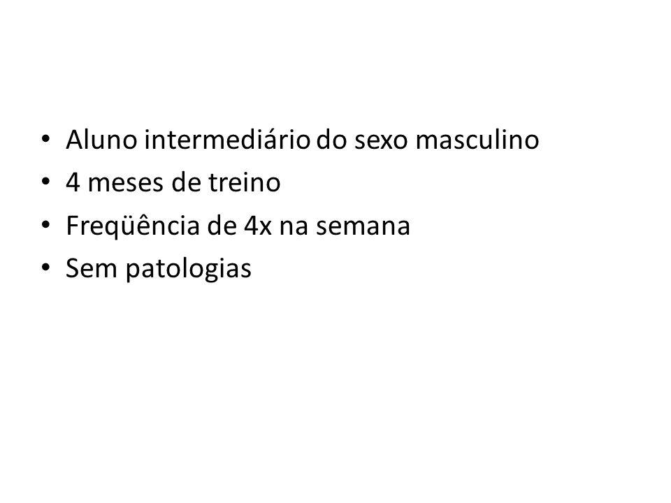 ESTUDO DE CASO II Aluno intermediário do sexo masculino 4 meses de treino Freqüência de 4x na semana Sem patologias