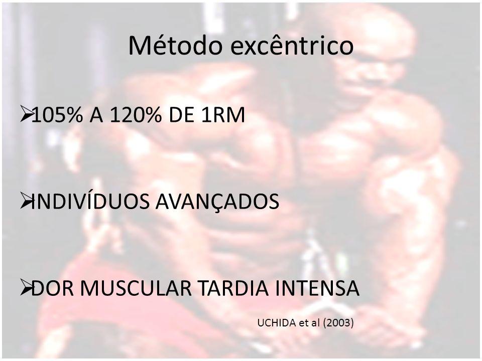 Método excêntrico 105% A 120% DE 1RM INDIVÍDUOS AVANÇADOS DOR MUSCULAR TARDIA INTENSA UCHIDA et al (2003)