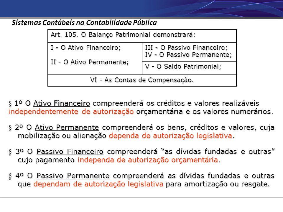 § 1º O Ativo Financeiro compreenderá os créditos e valores realizáveis independentemente de autorização orçamentária e os valores numerários. § 2º O A