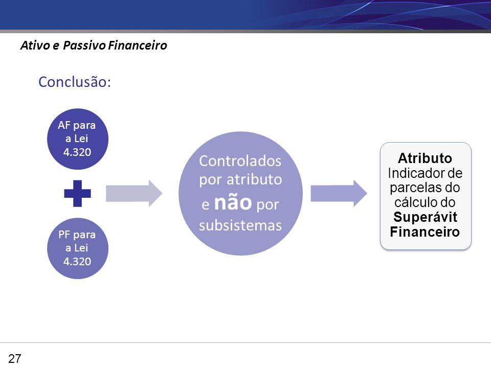 27 AF para a Lei 4.320 PF para a Lei 4.320 Controlados por atributo e não por subsistemas Conclusão: Atributo Indicador de parcelas do cálculo do Superávit Financeiro Ativo e Passivo Financeiro