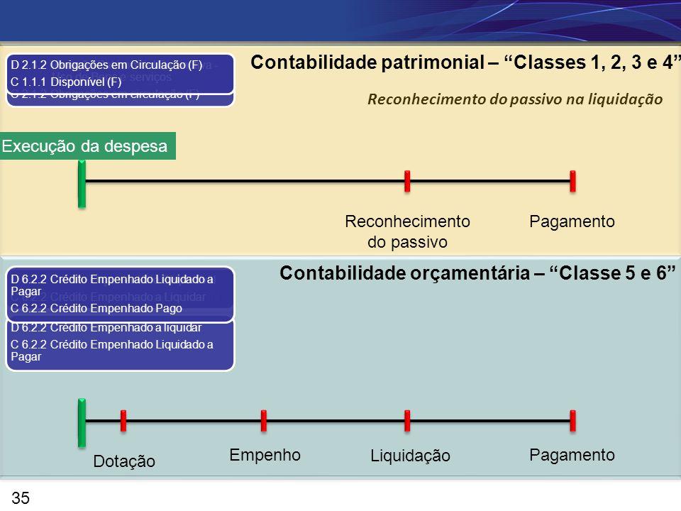 35 Reconhecimento do passivo na liquidação Contabilidade patrimonial – Classes 1, 2, 3 e 4 Contabilidade orçamentária – Classe 5 e 6 Execução da despe