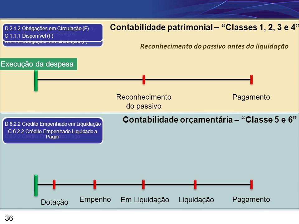 36 Reconhecimento do passivo antes da liquidação Contabilidade patrimonial – Classes 1, 2, 3 e 4 Contabilidade orçamentária – Classe 5 e 6 Execução da