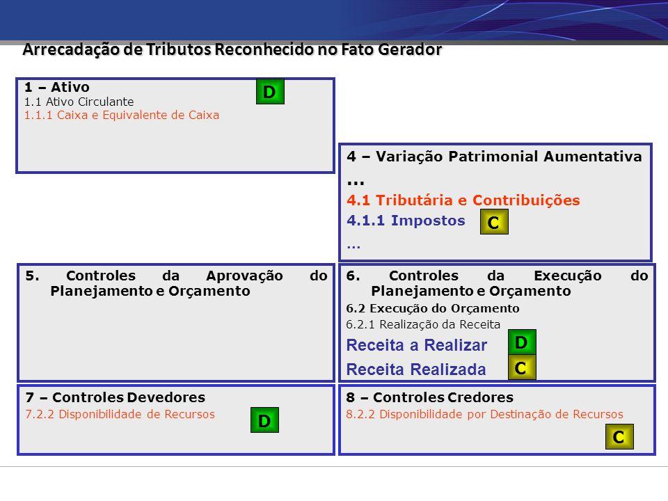 7 – Controles Devedores 7.2.2 Disponibilidade de Recursos 8 – Controles Credores 8.2.2 Disponibilidade por Destinação de Recursos Arrecadação de Tributos Reconhecido no Fato Gerador 1 – Ativo 1.1 Ativo Circulante 1.1.1 Caixa e Equivalente de Caixa D 5.